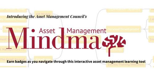 Asset Management Mindmap
