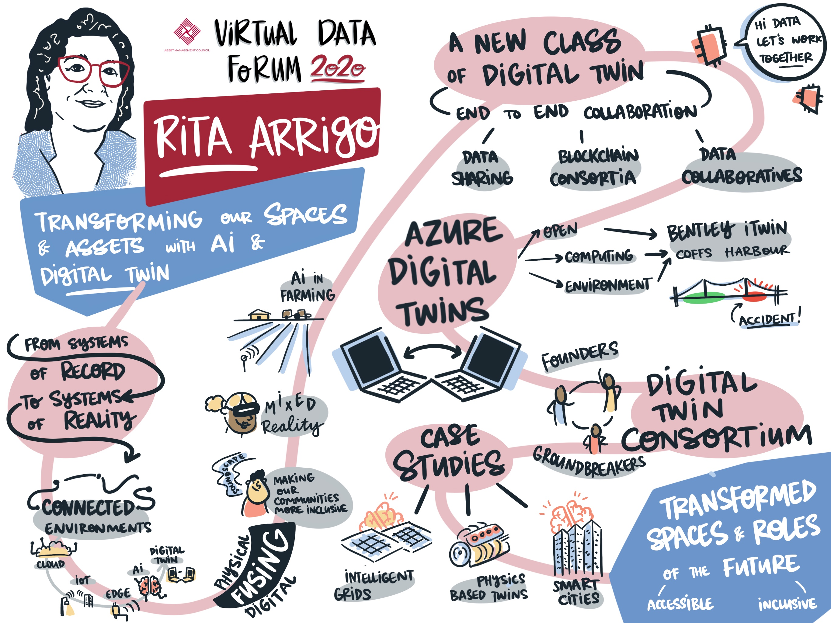 Rita Arrigo, Microsoft